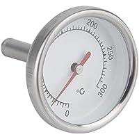 Candyboom Nahrungsmittelthermometer, Edelstahl-Milch-Kaffee-Aufschäumungs-Thermometer, sofortige gelesene Küche-Nahrungsmittelkochende... preisvergleich bei billige-tabletten.eu