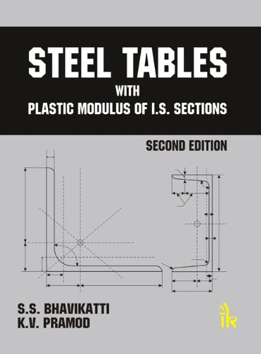 Steel Tables with Plastic Modulus of I.S. Sections, 2/e (English Edition) - Weld Tee