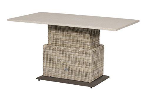 lifestyle4living Rechteckiger Höhenverstellbarer Loungetisch aus Rattan, Gartentisch ist Beige und...