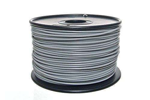 Filament-3D-Druckmaterialien