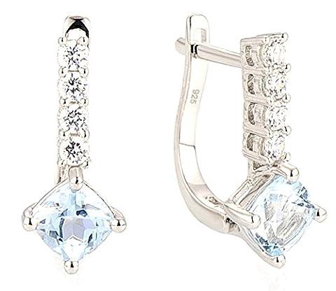 SaySure - Stud Earrings for Women Natural Stone Sky Blue