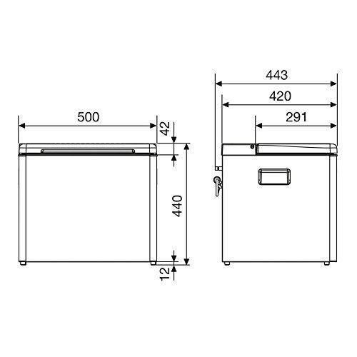 Kühlbox Gas CombiCool RC 1600 EGP von Dometic - 4