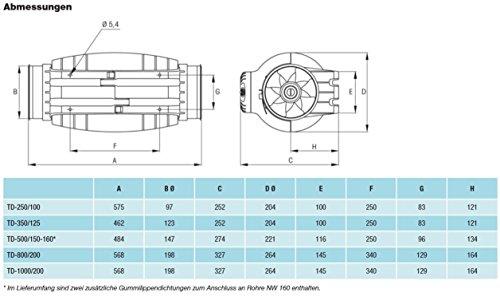 SOLER paLAU & 5211360400 tD - 350–125 silent halbradial- rohrventilator- pieds