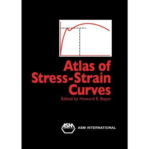 Atlas of Stress-Strain Curves (1987-01-03)