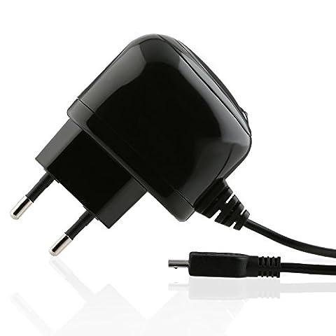 Wicked Chili micro USB Netzteil 2,1 Ampere für Samsung, LG, Nokia, Sony, HTC, Wiko, Huawei - Handy, Tablet, eBook Reader, Raspberry Pi (1,5 m, 2.100 mA, Schnellader)