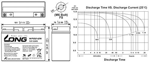 Akku kompatibel Dietz Bechle Listo6 km/h 24V 2x 12V 22Ah Elektromobil AGM Blei
