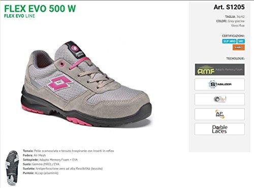 Chaussures de securit' Lotto Works FLEX EVO S1P SRC HRO Gris Rose Memory Foam-771205 Gris Rose
