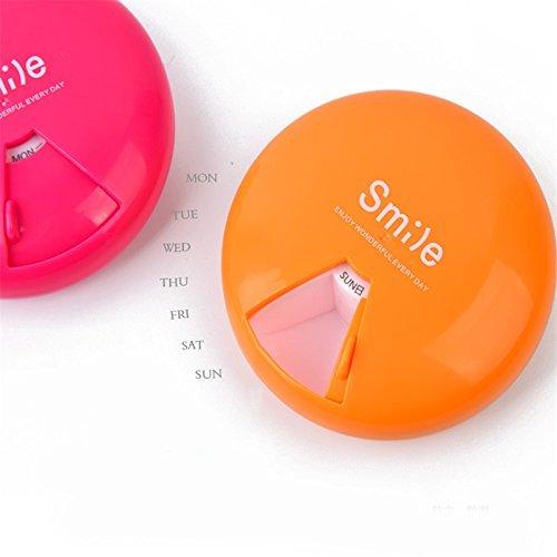 Sevia Weekly 7 Slots Round Smile Portable Rotating Medicine Organiser Multi Color Pill Box (Multi Color)