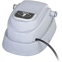 Bestway Réchauffeur électrique 2800 W