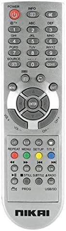 NIKAI Receiver Remote
