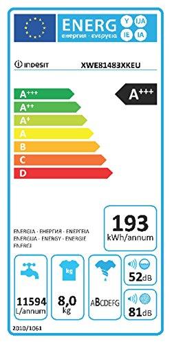 Indesit XWE 81483X K EU Waschmaschine FL / A+++ / 193 kWh/Jahr / 1400 UpM / 8 kg / 11594 Liter/Jahr / Push und Wash / Inverter-Motor / leise nur 52 db / Schnellprogramm 9-30-60 Min / schwarz - 2