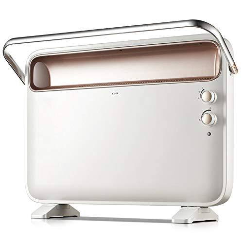 JY YJ Heizkörper Intelligenter Thermostat, 2-stufig verstellbare elektrische Heizung, Wasserdichte Badezimmerheizung, Wäscheständer Zentralheizungen & Zubehö (Farbe : Weiß)