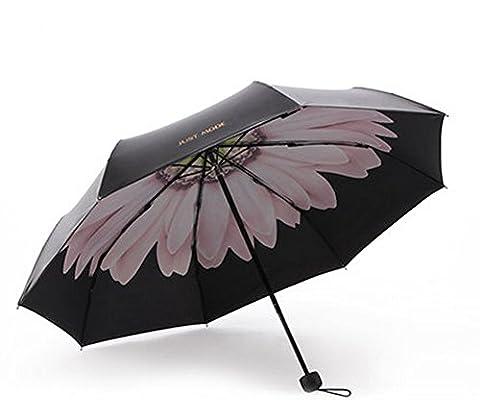 Sunflower Design Custom Automation Parapluie pliable