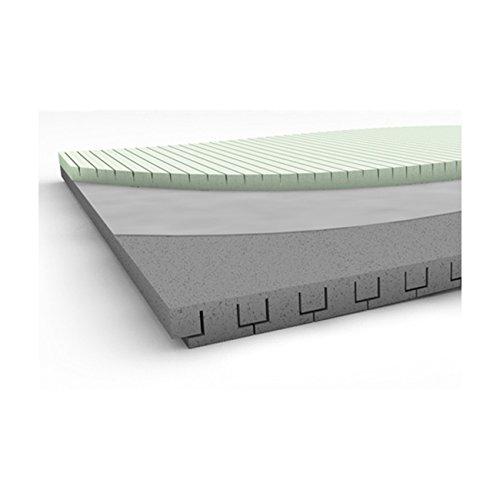 Neoporplatte ROKA-THERMO-FLEX 13 mm | für die Sanierung von alten Rolladenkästen