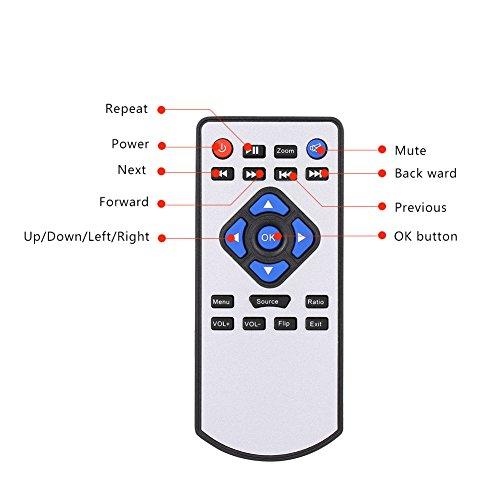 Zerone Portable Mini Multimedia Projector Support 1080P Full HD 150 Inch VGAHDMI USB TF for Home Entertainment UK Plug