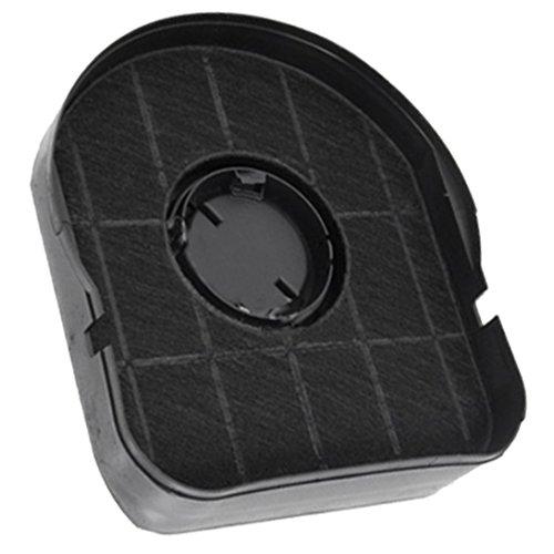Tipo de ELICA 200 genuino para campana de cocina filtros de carbono