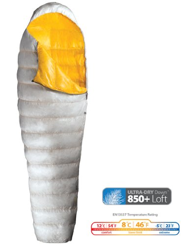 Sea To Summit Spark SPI Sleeping Bag With Left Handed Zip