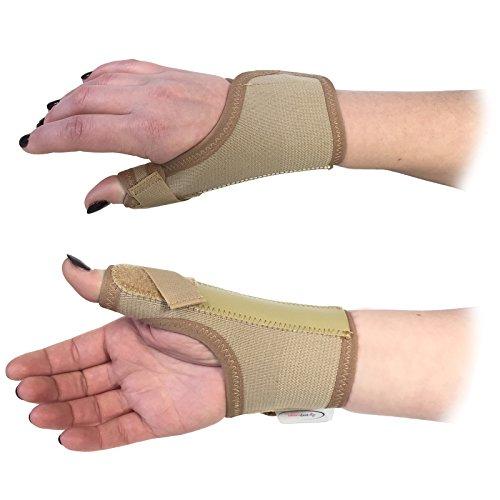 Bodymedics Professionelles Gummizug rechts Hand X-Large Daumenschiene kahnbeins Splint Handgelenkstütze -
