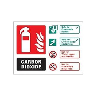 Caledonia Signs 11235D CO2 Extinguisher Identification Sign, Rigid Plastic, D: 150 mm x 100 mm