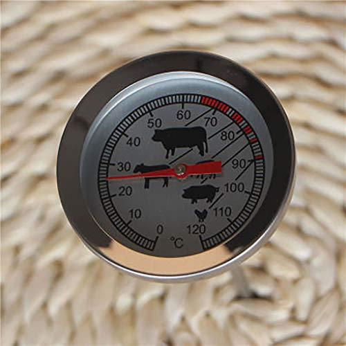 TeasyDay Rindfleisch BBQ Grill Thermometer,Kaffeemilchthermometer,0-120 Grad Futterthermometer, Durable Premium Edelstahl, Ofen- und Spülmaschinenfest,Großes,leicht ablesbares Zifferblatt,150x55x55mm