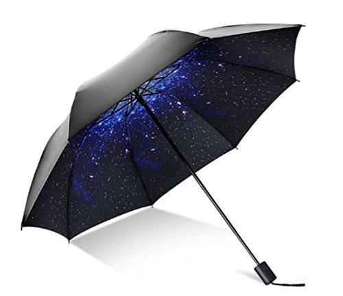 HHD® Paraguas Plegable Automático Portátil