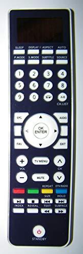 Universalfernbedienung für TV Geräte Universelle Solar Fernbedienung für TV Geräte Fernseher SEG