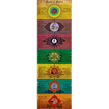 Poster 20 x 30 cm Seven Chakras de Brenda Erickson Nouveau Poster Reproduction Haut de Gamme