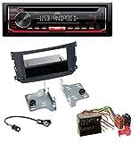 caraudio24 JVC KD-T402 USB AUX MP3 1DIN CD Autoradio für Smart ForTwo (451 2010-2015)