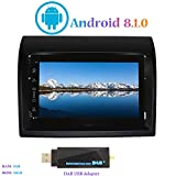 Android 8.1.0 Autoradio, Hi-azul Car Radio In-Dash 7 Zoll Car Stereo GPS Navigation 4-Core Moniciver Navi Car Audio für FIAT Ducato/Peugeot Boxer/Citroen Jumper (mit DAB USB Stick)