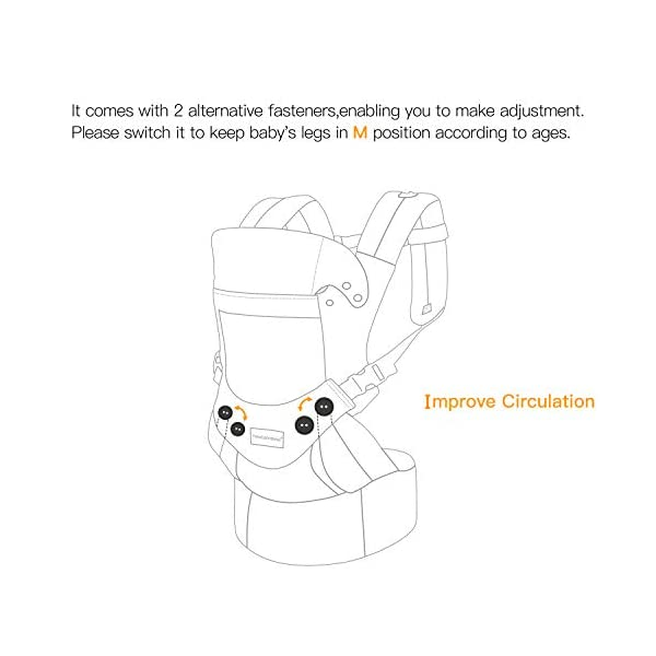 Ergonomic Baby Carrier with Adjustable Hipseat,for M Position,is The Benefits of improving Blood Circulation-Soft Baby Carriers with Front and Back Positions for Infants to Toddlers,Up to 60lbs,Grey tiancaiyiding ❤ Ergonomic Design: Wide and thick backpack straps help relieve stress . Easy to put on or take off. ❤ M shape Position: Stop hurting your baby's legs. Keep blood circulation in normality. ❤ All-round Support: Simple and thus strong structure. 360° wraps the baby against falling out. Collapsible hood for wind and sun protection 2