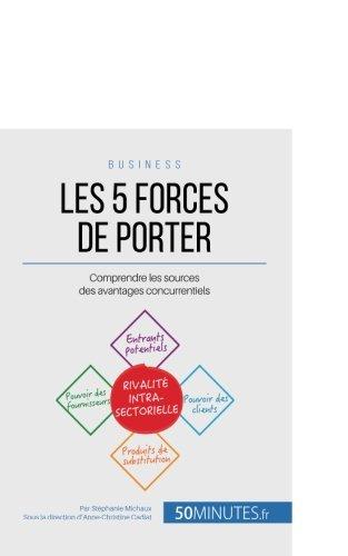 Les 5 forces de Porter: Comprendre les sources des avantages concurrentiels