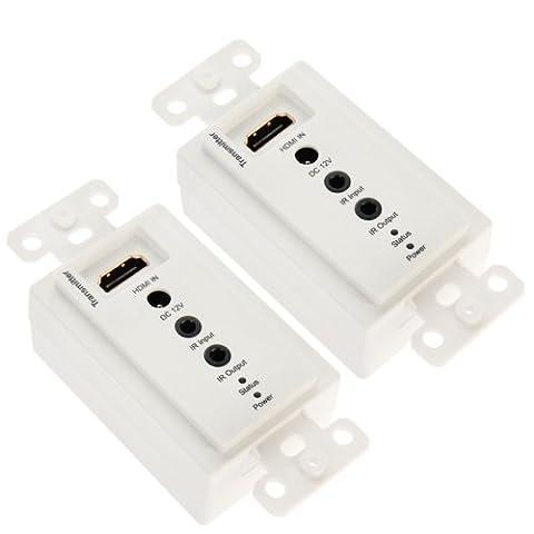 HDMI Single Cat5e/650Meters Wall Plate Extender (EU Plug) (White)