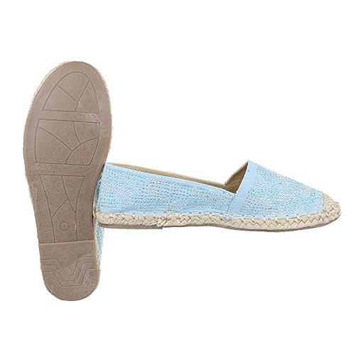 Ital-design - Pantoufles Femme Hellblau