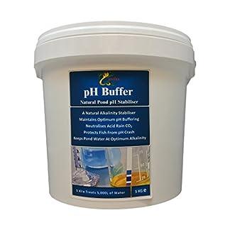 HYDRA All Aquatic Processes are pH Sensitive & Maintaining an optimum pH level Use pH BUFFER 5Kg treats UpTo 5,000… 12