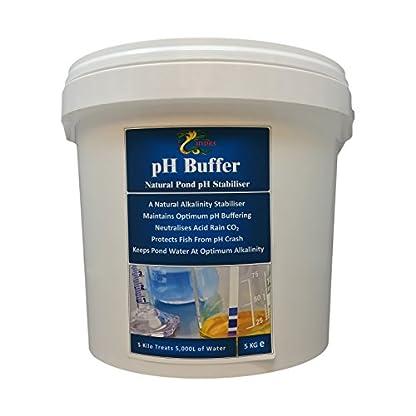 HYDRA All Aquatic Processes are pH Sensitive & Maintaining an optimum pH level Use pH BUFFER 5Kg treats UpTo 5,000… 1
