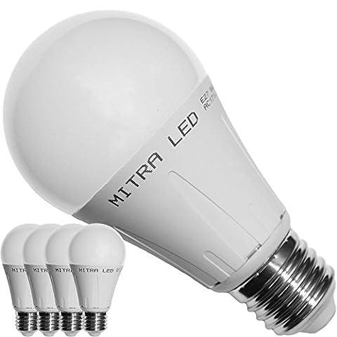 E27 LED Warmweiss ca. 90 Watt ersatz 12 watt 1030