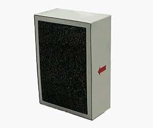 Replacement HEPA Filter cartridge for Air Purifier models HM688 / HM688A / HM688S / HM 68801RC / DIO68801RC / ECO68801RC / EH0312 / EH0320 / EH0322