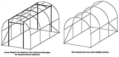 6m² Gewächshaus mit Stahlfundament Garten Treibhaus Tomatenhaus Pflanzenhaus Frühbeet Foliengewächshaus von BRAST - Du und dein Garten