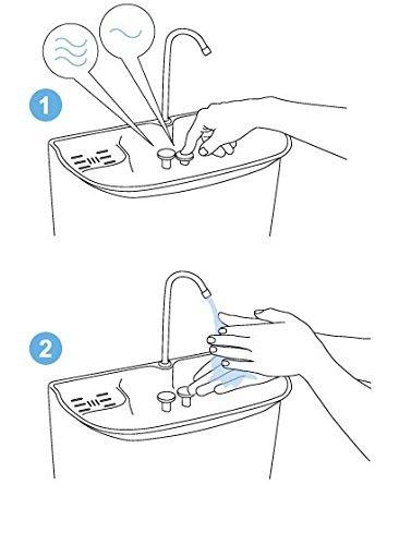 Spülkasten mit integriertem Waschbecken
