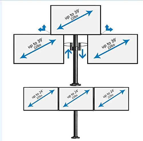 Vemount Fully Adjustable Triple Monitor Mount for 14-27