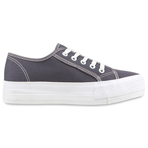 Damen Plateau Sneakers 90s Style Sportschuhe Freizeit Schuhe Grau Plateau