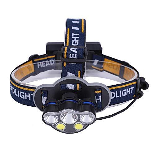 Zerodis Stirnlampe mit 8 Leuchtmodi für Laufen, Wandern, Radfahren, Camping, Jagd, Wandern, Outdoor-Beleuchtung -