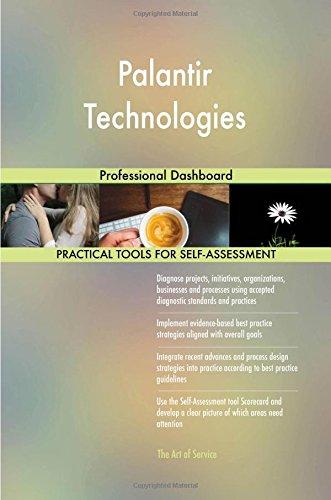 Palantir Technologies: Professional Dashboard