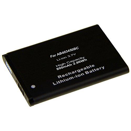 Akku für Samsung E2550 GT-E2510 GT-E2550 GT-M3510 Beat S3500i