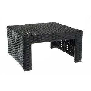 Table basse de jardin Saona - Résine tressée et aluminium - Noir
