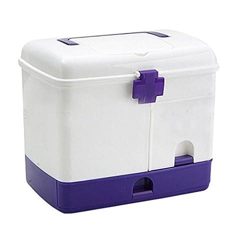 Enerhu Boîte à Pharmacie Spacieuse Trousse à Médicament Premier Soins Violet