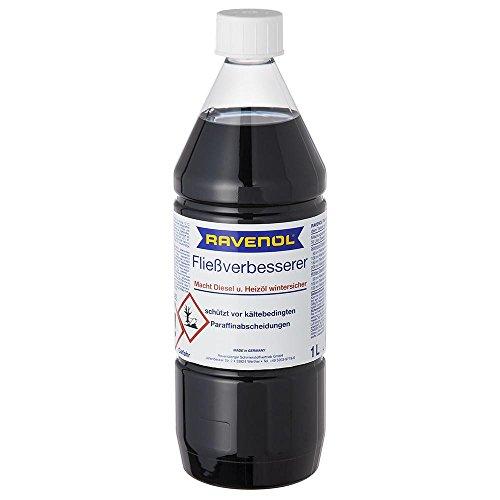 Fließverbesserer 1 Liter