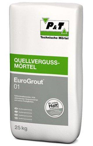 EuroGrout 01 Vergussmoertel 0-1mm 25kg - kraftschlüssigen Vermörtelungen von Stahl und Beton