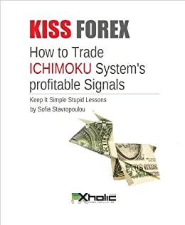 Forex how long to stay in a trade