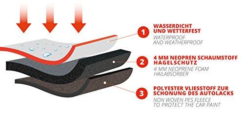 Walser 30974 Hagelschutzplane - Hagelschutzgarage - Hagelschutzdecke, Größe: M